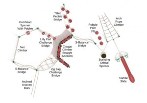 pine valley commercial playground system 3