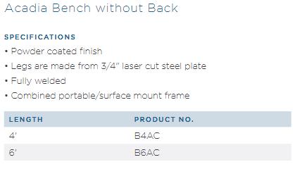 B4AC Specs