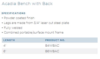 B4WBAC Specs