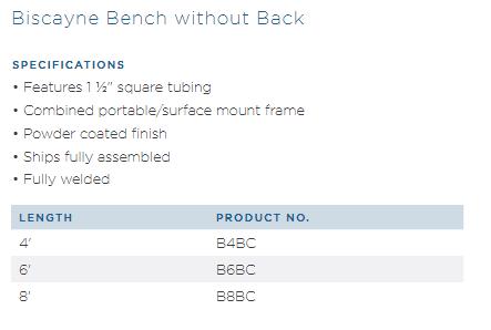 B4BC Specs